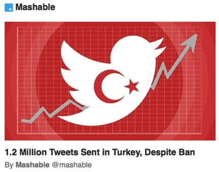 Twitter soars after ban in Turkey
