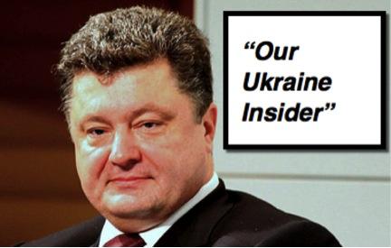 ukraineourinsider